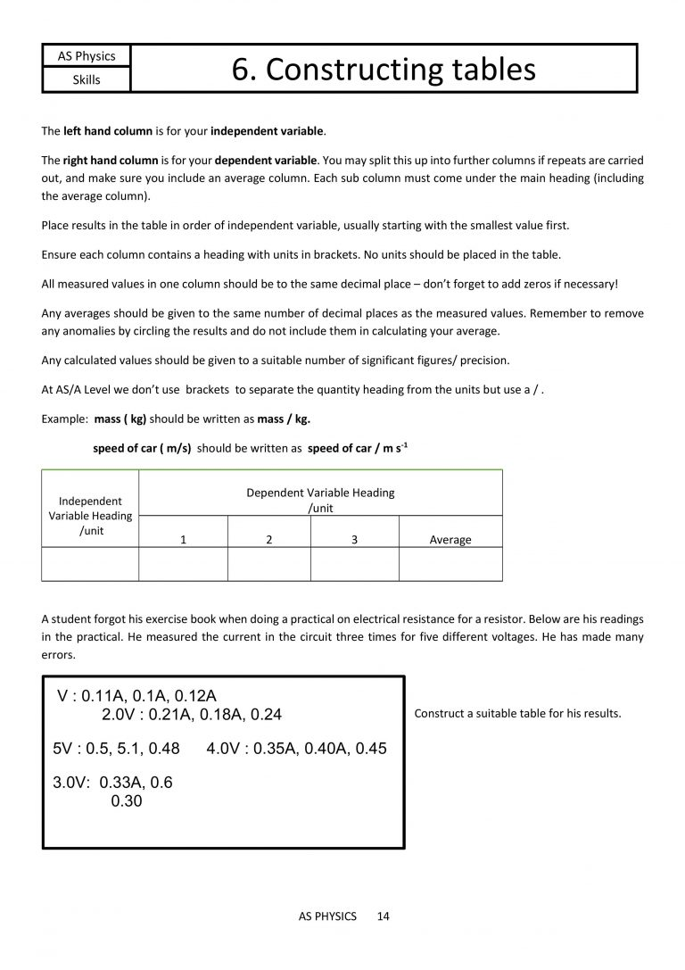 Physics-AS-Transition-Booklet-page-015