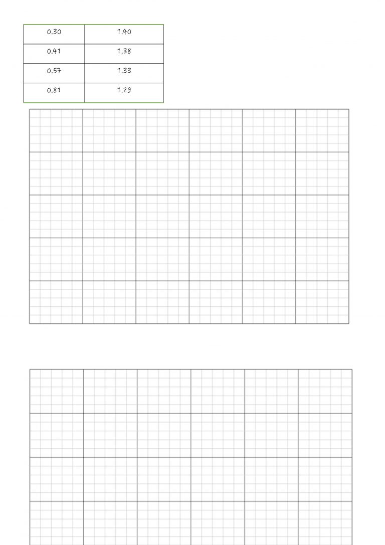 Physics-AS-Transition-Booklet-page-019