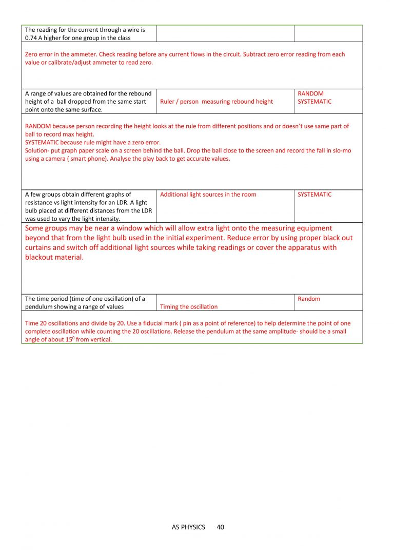 Physics-AS-Transition-Booklet-page-041